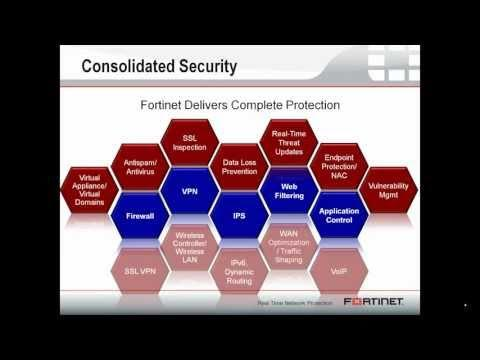 FortiGate Overview- SOHO, SMB, And Distributed Enterprise Models June 2011