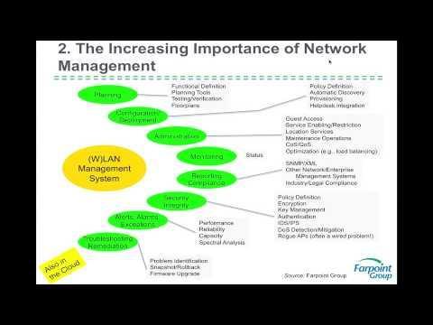 Webinar: Network Readiness Plan For 802.11ac