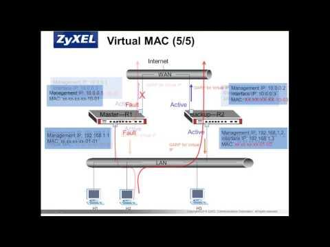 ZCNE Security Level 2 - Device High Availability Module