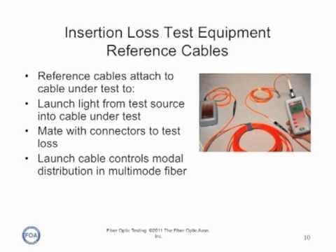 FOA Lecture 16: Insertion Loss Testing