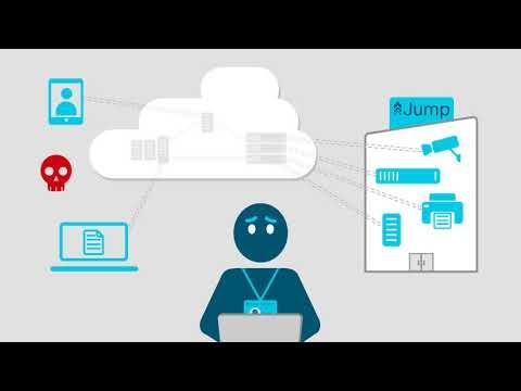 Cisco Stealthwatch Cloud In 2 Minutes