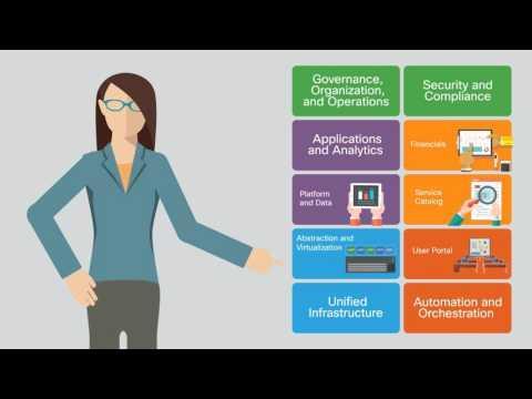 Cisco Domain Ten: A Fast IT Roadmap