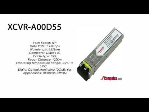 XCVR-A00D55  |  Ciena Compatible 1000Base CWDM ZXL 120km 1551nm SFP