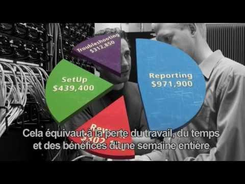Versiv - Business Value, French Language: By Fluke Networks