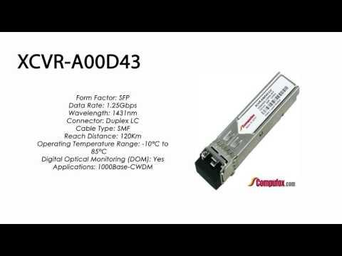 XCVR-A00D43  |  Ciena Compatible 1000Base CWDM ZXL 120km 1431nm SFP