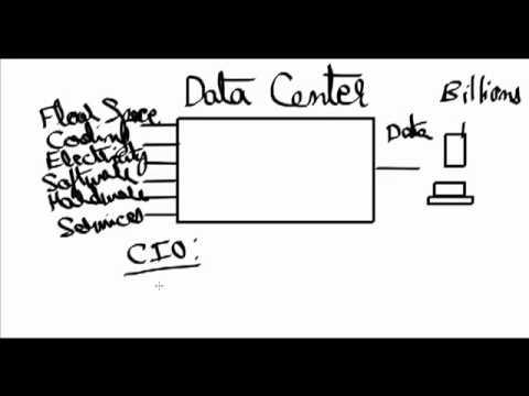 Data Center Explained