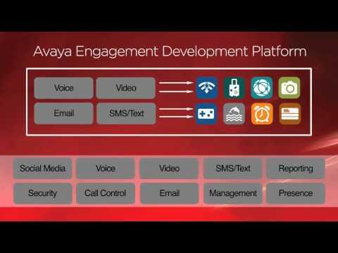 Avaya Engagement Development Platform: UC & Contact Center Solution
