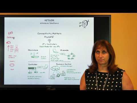 NETGEAR ProSAFE Wireless Solutions Whiteboard