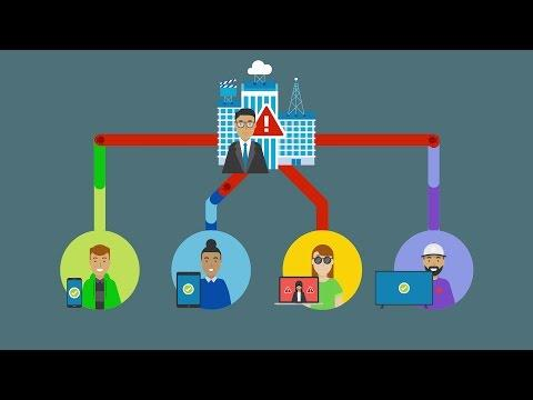 Cisco Threat-Centric Security Solutions For Service Providers