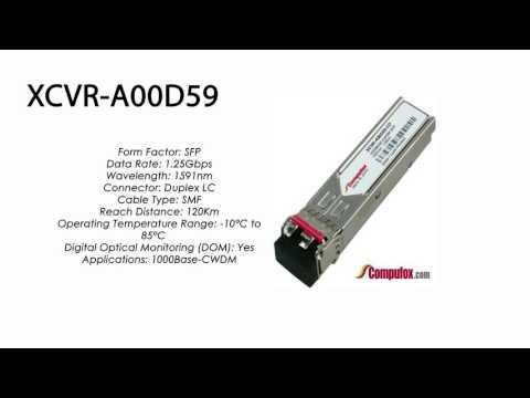 XCVR-A00D59     Ciena Compatible 1000Base CWDM ZXL 120km 1591nm SFP