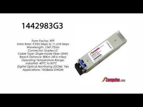 1442983G3 | Adtran Compatible 11.3G DWDM XFP 1547.72nm 80km