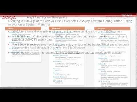 Creating A Backup Of The Avaya B5800 Branch Gateway System Configuration Using Avaya Aura SMGR