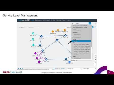 Demo: Service Level Management With Blue Planet Route Optimization And Analysis (ROA)