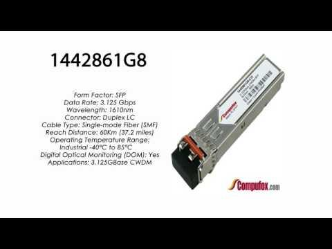 1442861G8 | Adtran Compatible 3.125G CWDM SMF SFP 1610nm 60km
