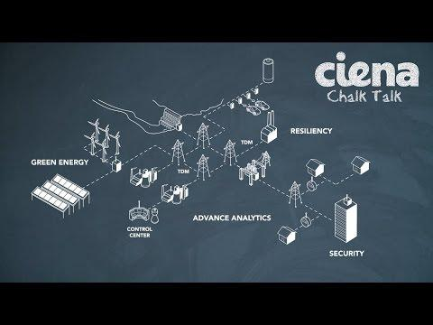 Ciena Chalk Talk: Utility Network Modernization With Packet Optical Technology