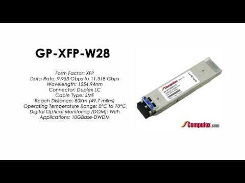 GP-XFP-W28  |  Force10 Compatible 10GBASE-DWDM XFP 1554.94nm 80km SMF