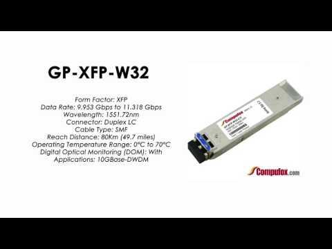 GP-XFP-W32  |  Force10 Compatible 10GBASE-DWDM XFP 1551.72nm 80km SMF