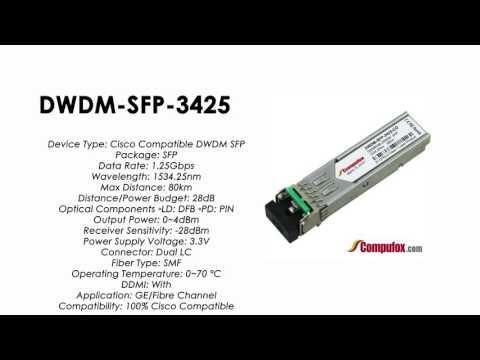 DWDM-SFP-3425  |  Cisco Compatible 1000BASE-DWDM SFP 1534.25nm 80km