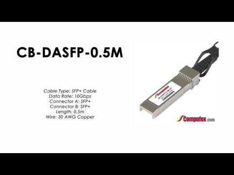 CB-DASFP-0.5M  |  Planet Compatible 10G SFP+ DAC Cable – 0.5M