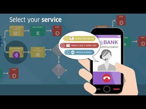 OpenTouch Customer Service Visual Management