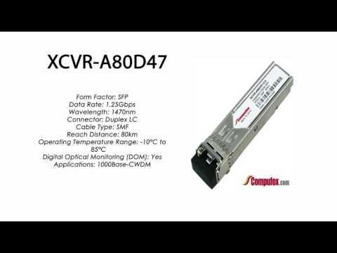 XCVR-A80D47  |  Ciena Compatible 1000Base-CWDM 80km 1470nm SFP