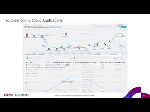 Demo: Cloud Application Performance Troubleshooting With Blue Planet Route Optimization & Analysis