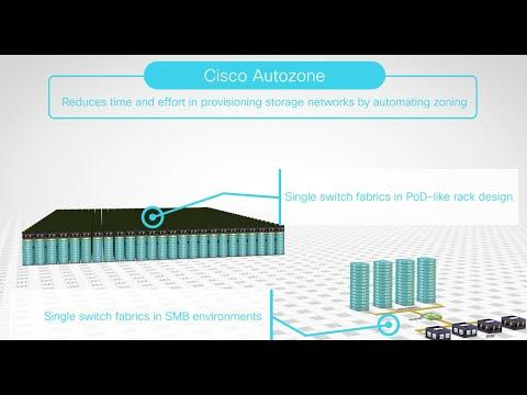 Demo: Automatic Zoning On Cisco MDS 9000 Switches Using AutoZone