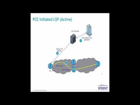 Testing PCE Protocol Using Spirent TestCenter