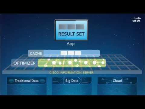 Cisco Data Virtualization 2-Minute Explainer