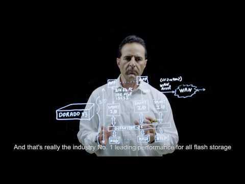 Chipset Design Technologies Of Huawei OceanStor Dorado V3