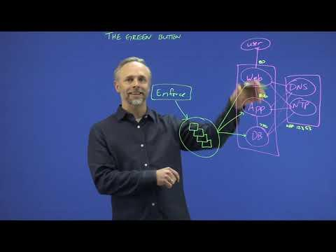 Overview: Turning On Segmentation In The Data Center With Cisco Tetration