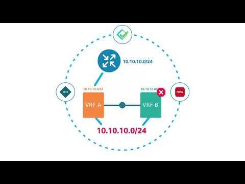 Demo: Cisco Network Assurance Engine And ServiceNow Integration
