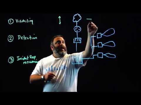 Security ChalkTalks: Learn Cisco Stealthwatch