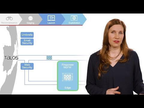 Cisco Security Product Portfolio In 5 Minutes