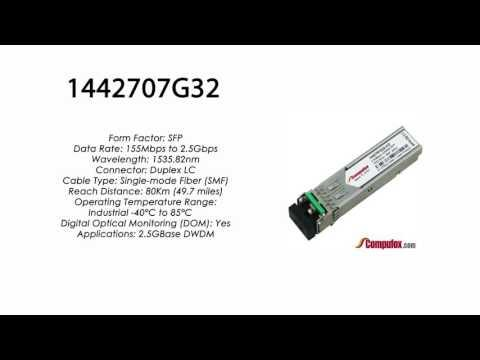 1442707G32  |  Adtran Compatible 2.5Gbps 1535.82nm 80km DWDM SFP