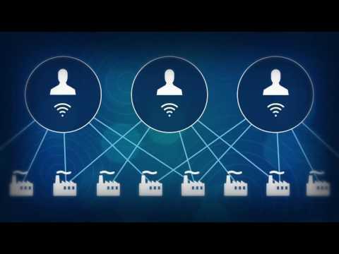 Cisco Industrial Collaboration