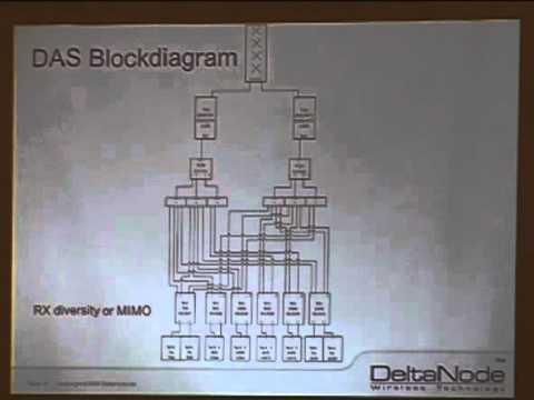 DAS Forum 2011: Optimizing DAS For LTE