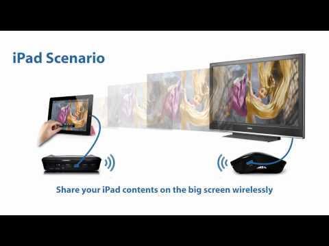 Aerobeam Wireless HDTV