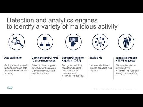 Identify Breaches With Cisco Cognitive Threat Analytics