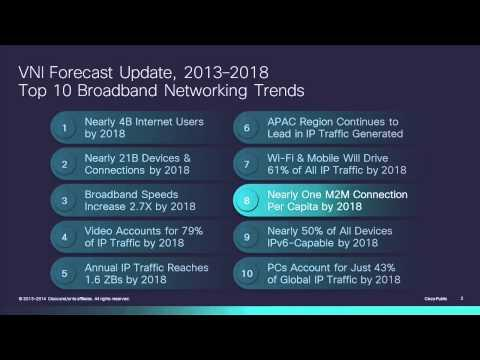 Cisco Visual Networking Index: 2014 VNI Service Adoption Forecast Introduction