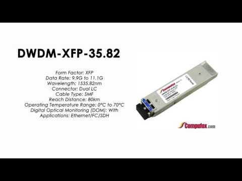 DWDM-XFP-35.82  |  Cisco Compatible 10GBASE-DWDM XFP 1535.82nm 80km