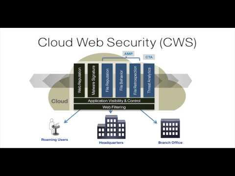 Deliver Integrated Branch Security