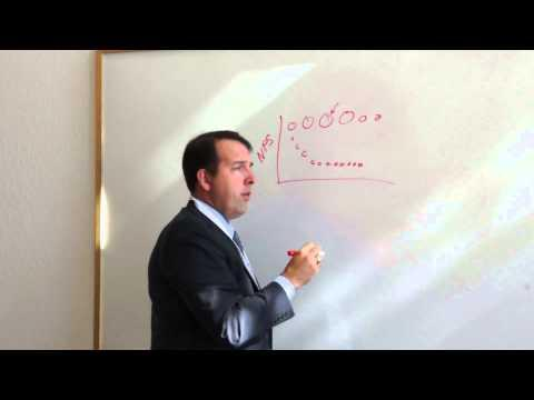 #TC32014: How It Works - Dynamic Perspective