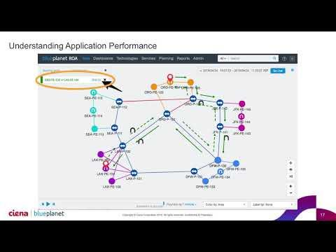 Demo: Application Performance Troubleshooting With Blue Planet Route Optimization And Analysis