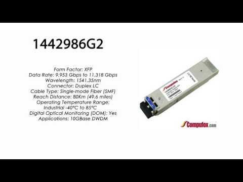 1442986G2  |  Adtran Compatible 11.3G DWDM XFP 1541.35nm 80km LC