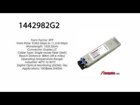 1442982G2  |  Adtran Compatible 11.3G DWDM XFP 1552.52nm 80km LC