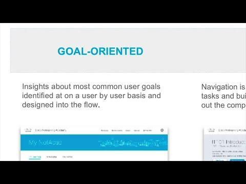 NetAcad.com Overview