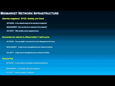 Cisco Midmarket Network Solutions