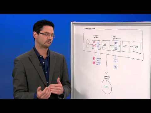 Cisco ACI Enables Proactive SLA Assurance