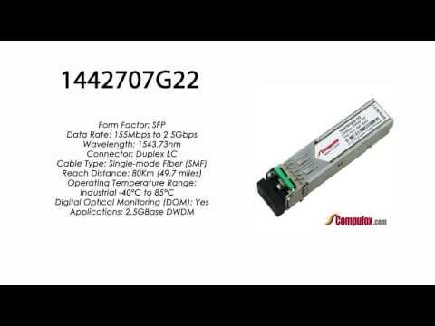 1442707G22  |  Adtran Compatible 2.5Gbps 1543.73nm 80km DWDM SFP